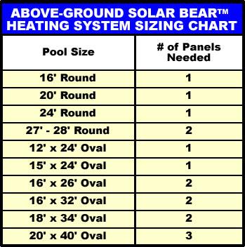 Solar Bear Above Ground Pool Solar Heating System Pc Pools