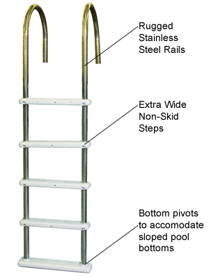 Why Buy Blue Wave Stainless Steel Pool Ladders Pc Pools