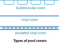 pool cover type