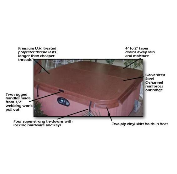 Custom Thermal Guard Spa Cover