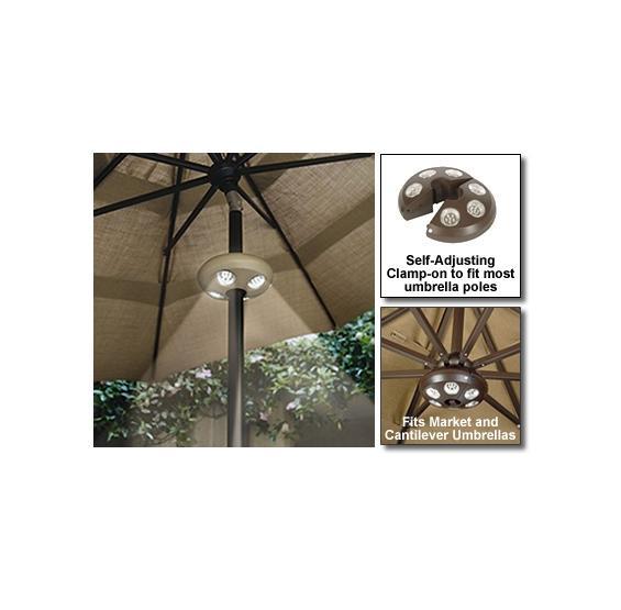 Patio Umbrella Alternative: Patio Umbrella Light - 36 LEDs