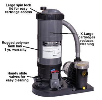 HYDRO™ ABOVE GROUND CARTRIDGE FILTER SYSTEM